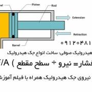 محاسبه نیروی جک هیدرولیک