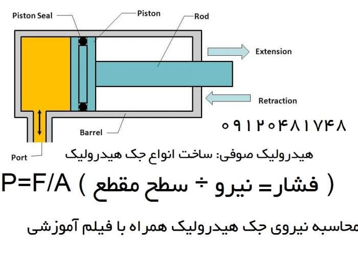 محاسبه نیروی جک هیدرولیک همراه با فیلم آموزشی